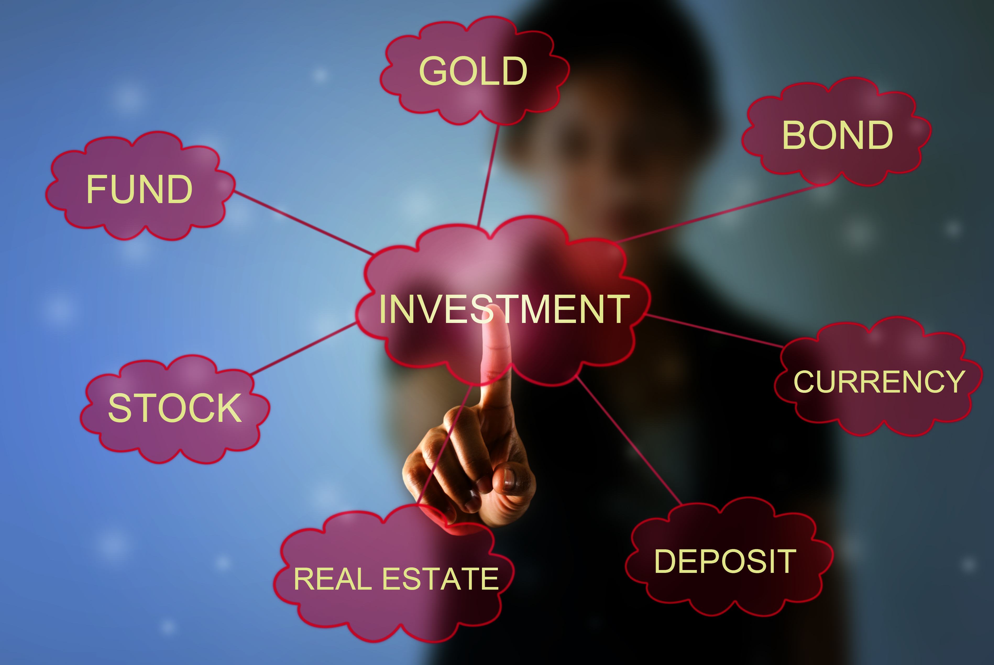 Option investment strategie and risk free rate